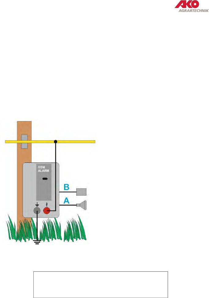 Bedienungsanleitung GSM Alarm Lieferumfang enthalten